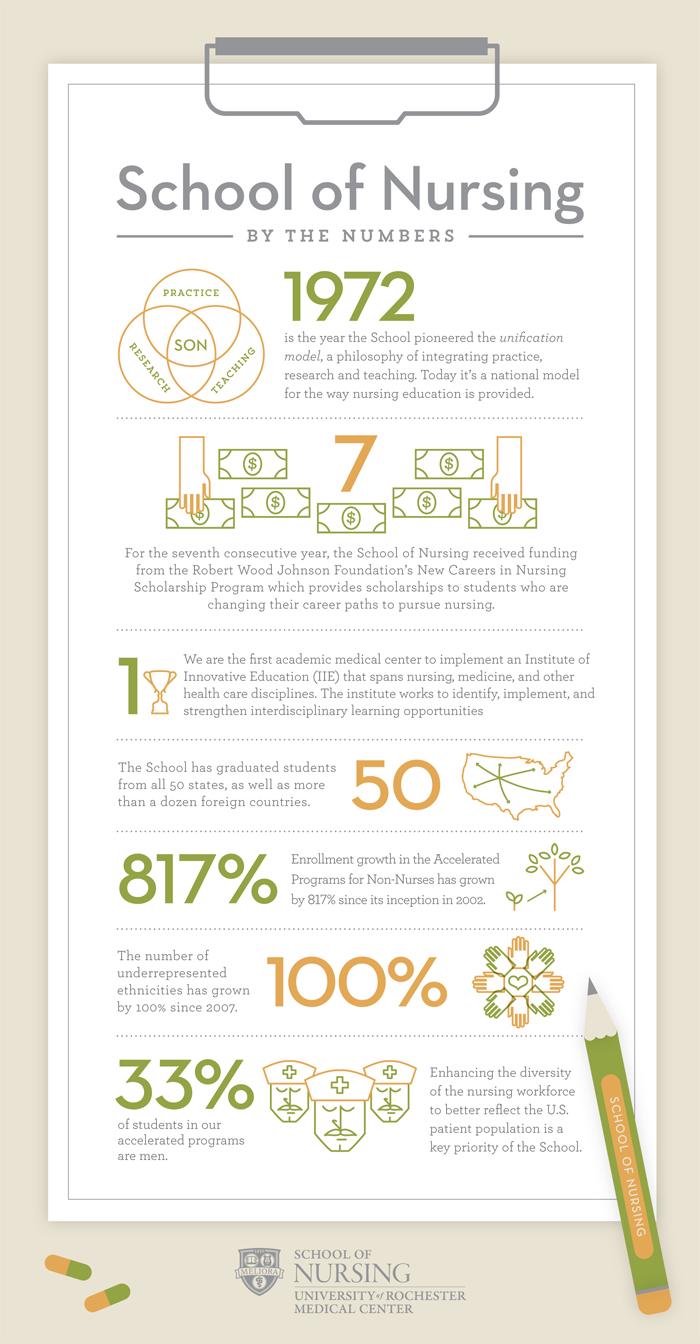 SON_infographic_905.jpg