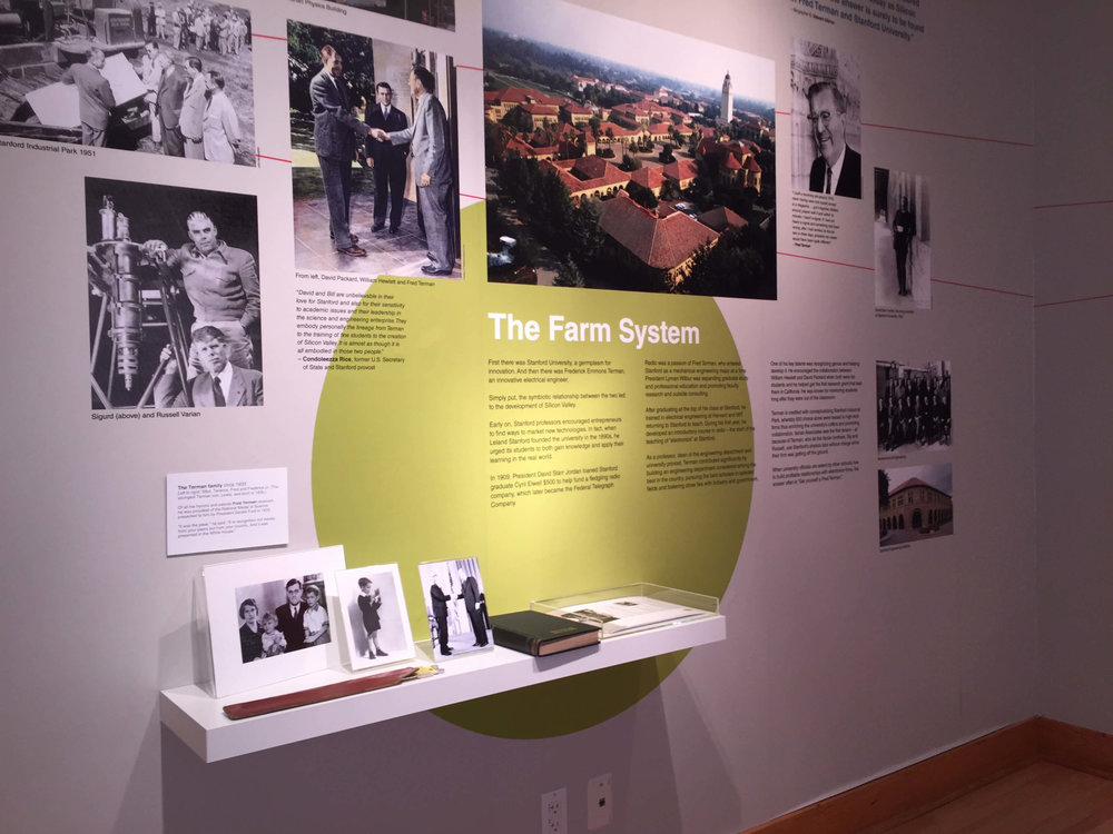 8-Silicon-Valley-Los Altos-History-Museum-The Sibbett Group-Farm System.jpg