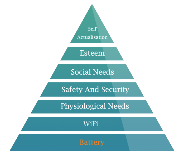 batteryHierarchy.png
