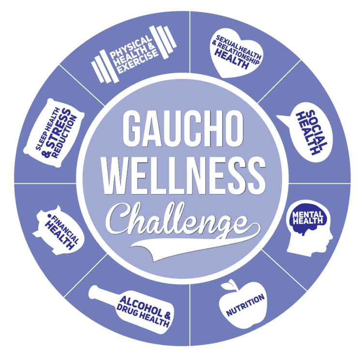 Gaucho+Wellness+Wheel.png