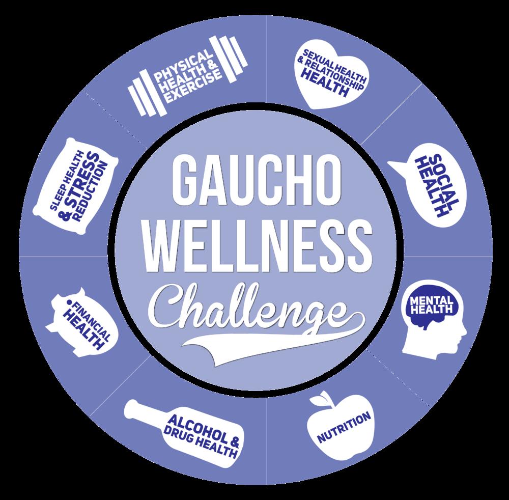 Gaucho Wellness Challenge -
