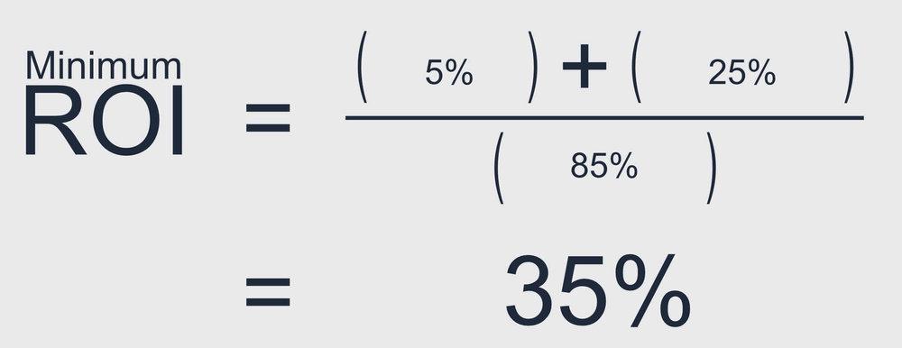 ROI formula for digital patterning part 2