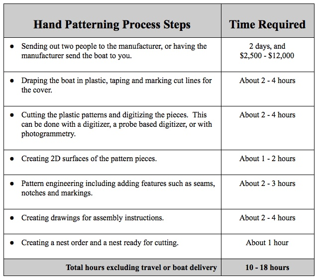 Hand patterning Process Steps.jpeg