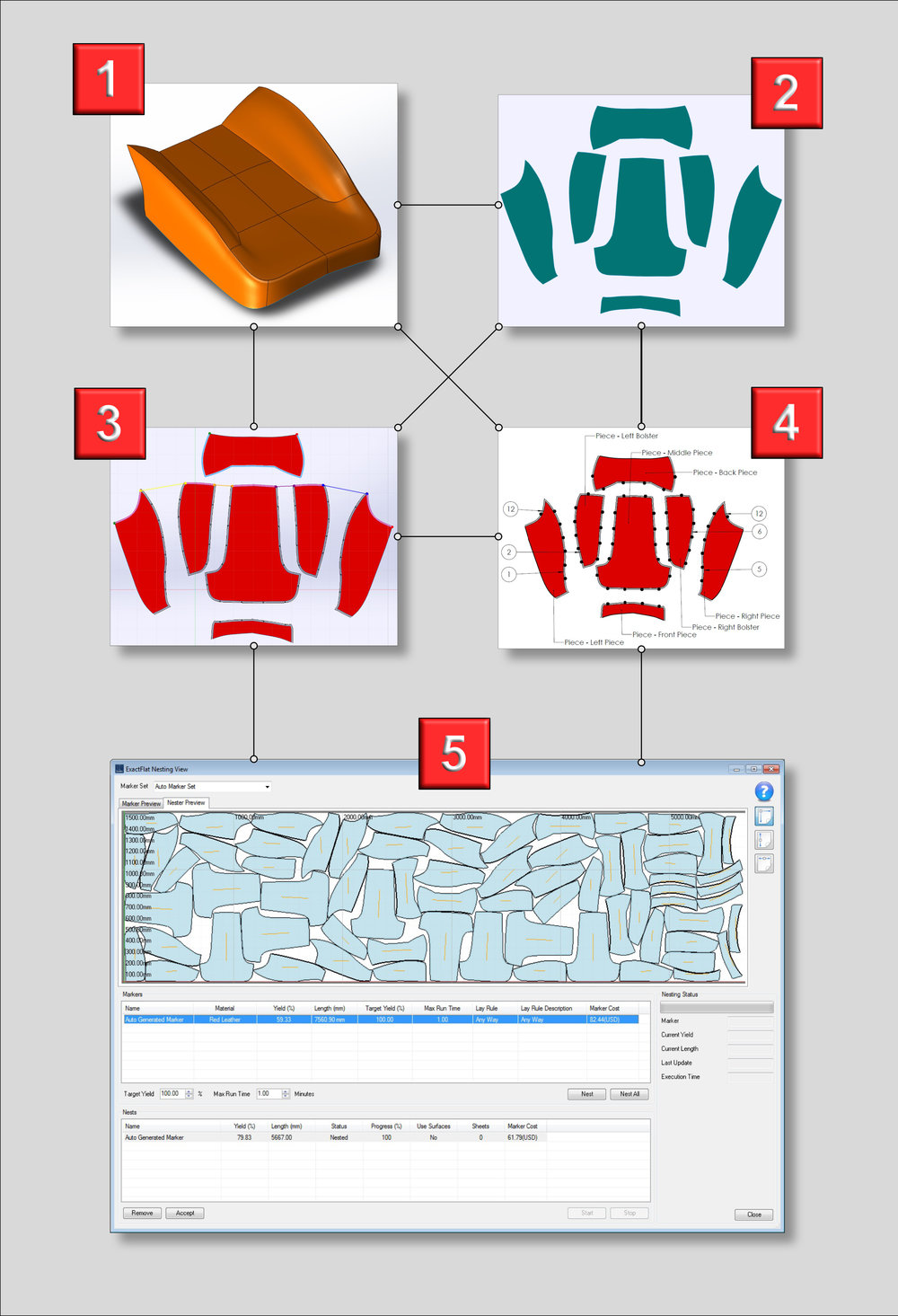 Connected Pattern Making Workflow.jpg