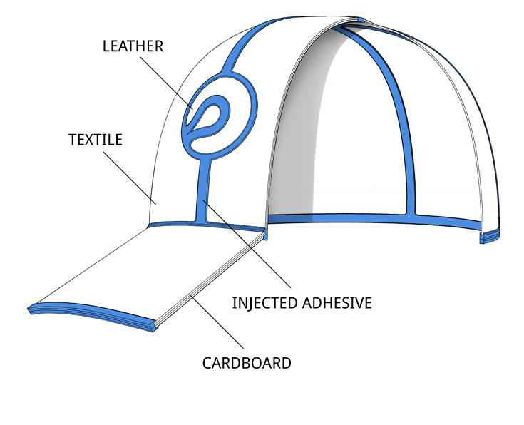 New technologies like  3D Bonding  and Automated Sewing will change the way garments and accessories are produced.   Click on the image to learn more.