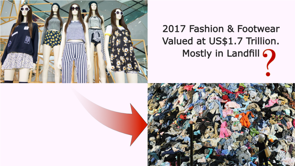 Fast Fashion processes result in cheap, poorly made clothing and a huge amount of waste.   Click here to read the full article.