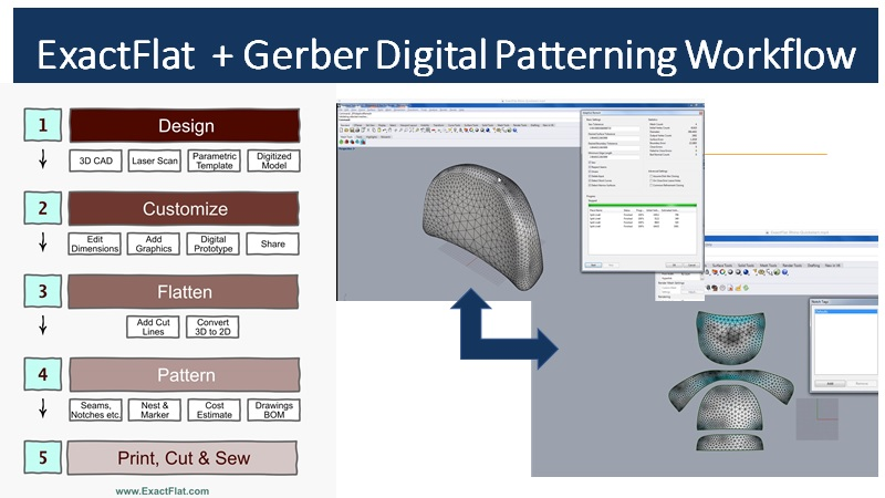 The ExactFlat 3D to 2D Flattening add-on is available now via the Gerber Sales channels. Click on the image to see the solution in action.