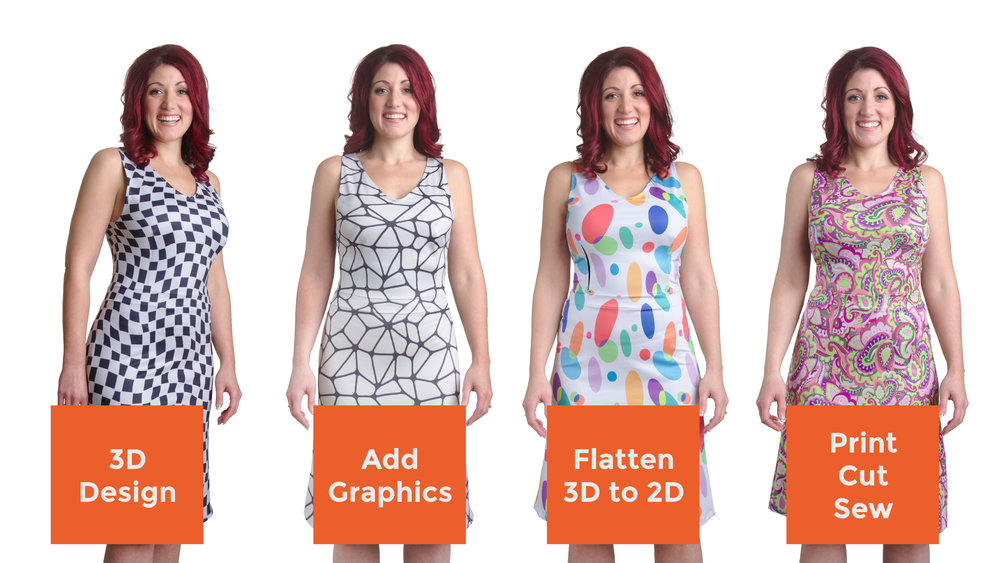 Go from concept to finish garments with customer-selected size and graphics in just a few days. Click on the image to see the process.