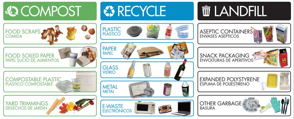 recyclingsigns.jpg