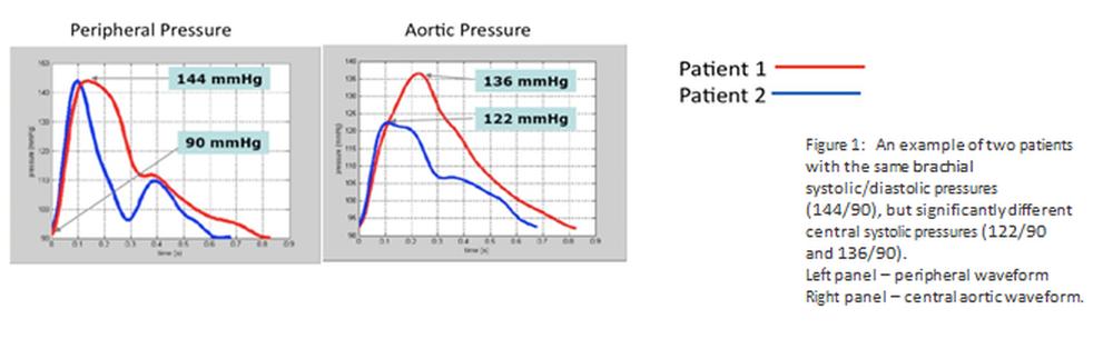 http_%2F%2Fatcormedical.com%2Fwp-content%2Fuploads%2F2016%2F01%2Ftechnology2.png