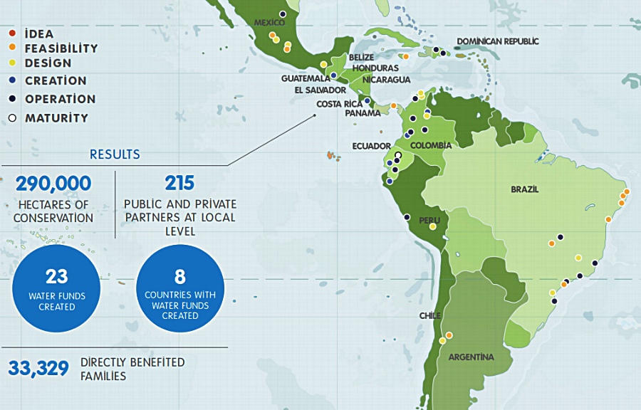 The Latin American Water Funds Partnership has created over 23 operational water funds in 8 different countries throughout Latin America (TNC, 2017).