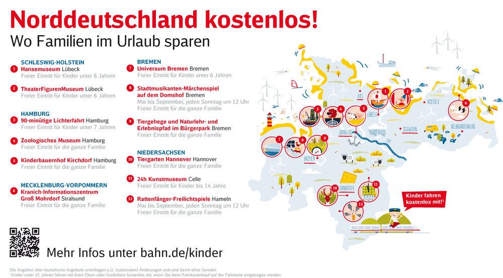 Infografik - Kostenlos per Bahn mit Kindern - Elisabeth Deim