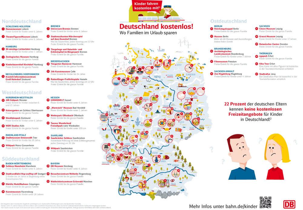 Infografik von Elisabeth Deim - Kostenlos per Bahn mit Kindern
