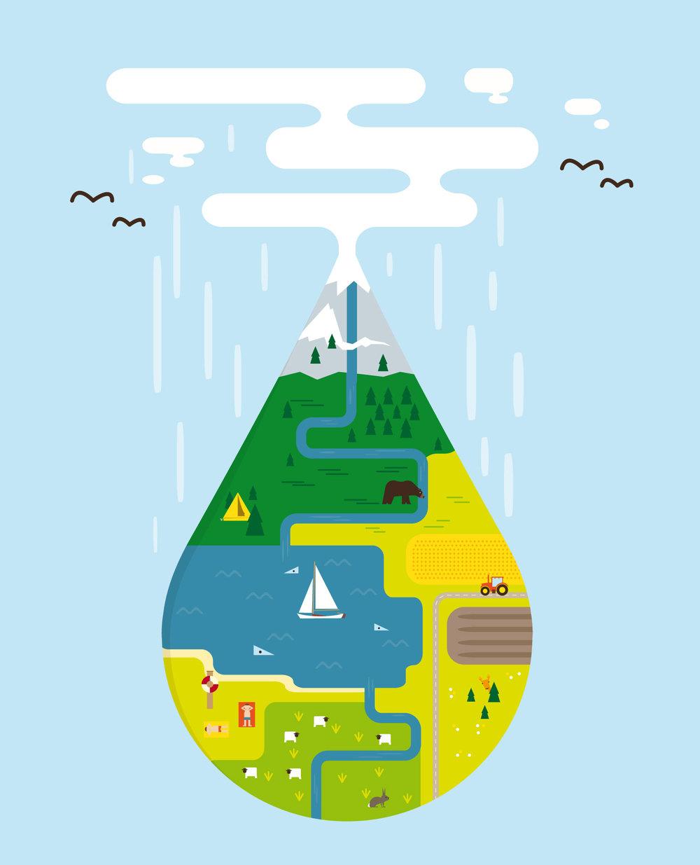 """Detail zur Editorial Illustration """"Fluß der Natur"""" von Elisabeth Deim"""