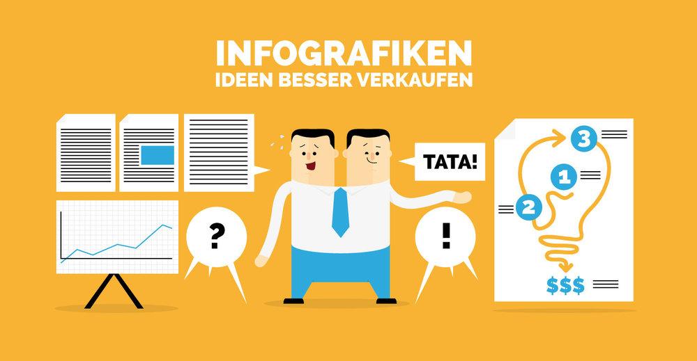 Social Media Grafik über Infografiken von Elisabeth Deim
