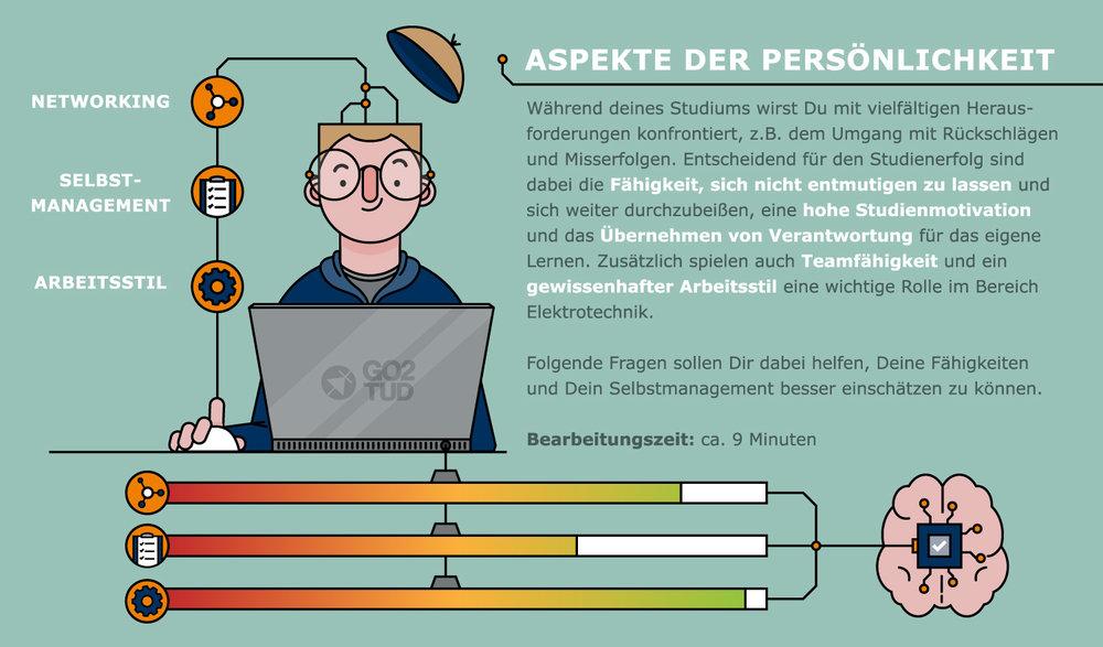 Infografik Aspekte der Persönlichkeit zum Elektrotechnik Studium / Elisabeth Deim