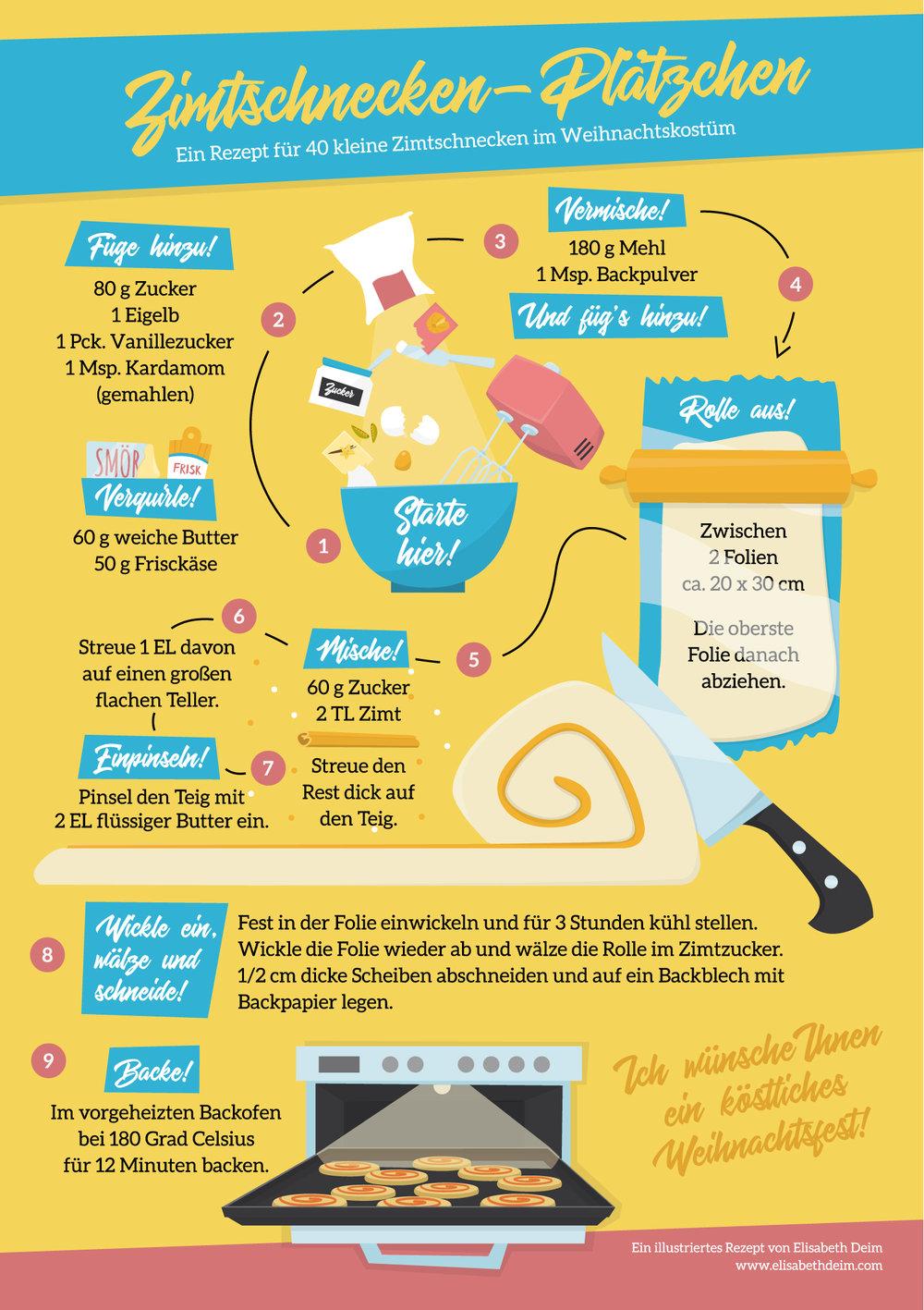 Infografik mit Rezept für Zimtschneckenplätzchen