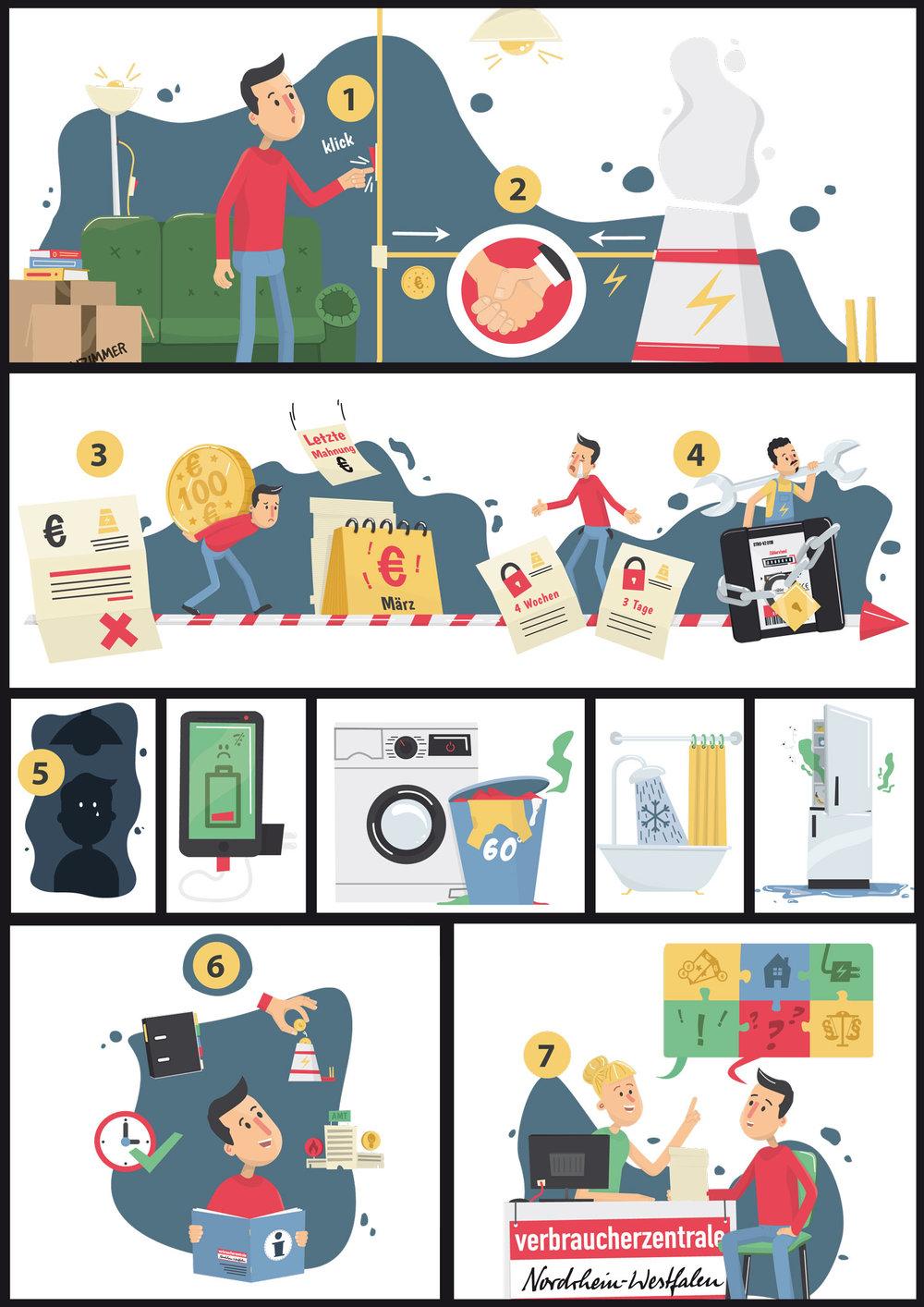 Wie entsteht eine Stromsperre - Illustrationen als Bildgeschichte von Elisabeth Deim