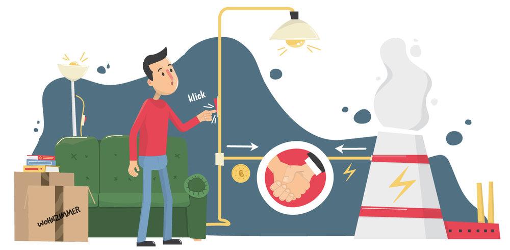 Informative Illustration über Wie entsteht ein Stromvertrag - Elisabeth Deim