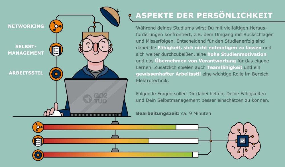 Thumbnail / Infografik Persönlichkeit und Elektrotechnik Studium / Elisabeth Deim