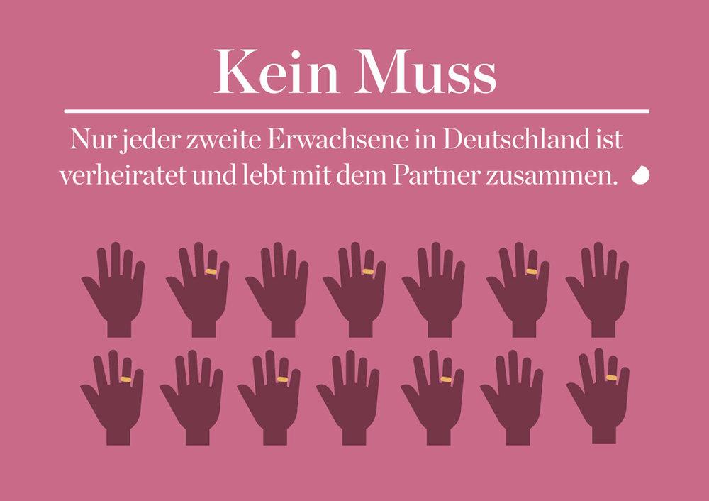 """Infografik """"Jeder Zweite ist verheiratet"""" für Eltern-Magazin - Elisabeth Deim"""