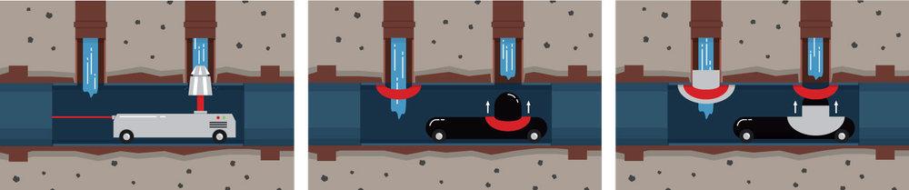 Infografik: Wie werden Einschweißsättel angebracht - Elisabeth Deim