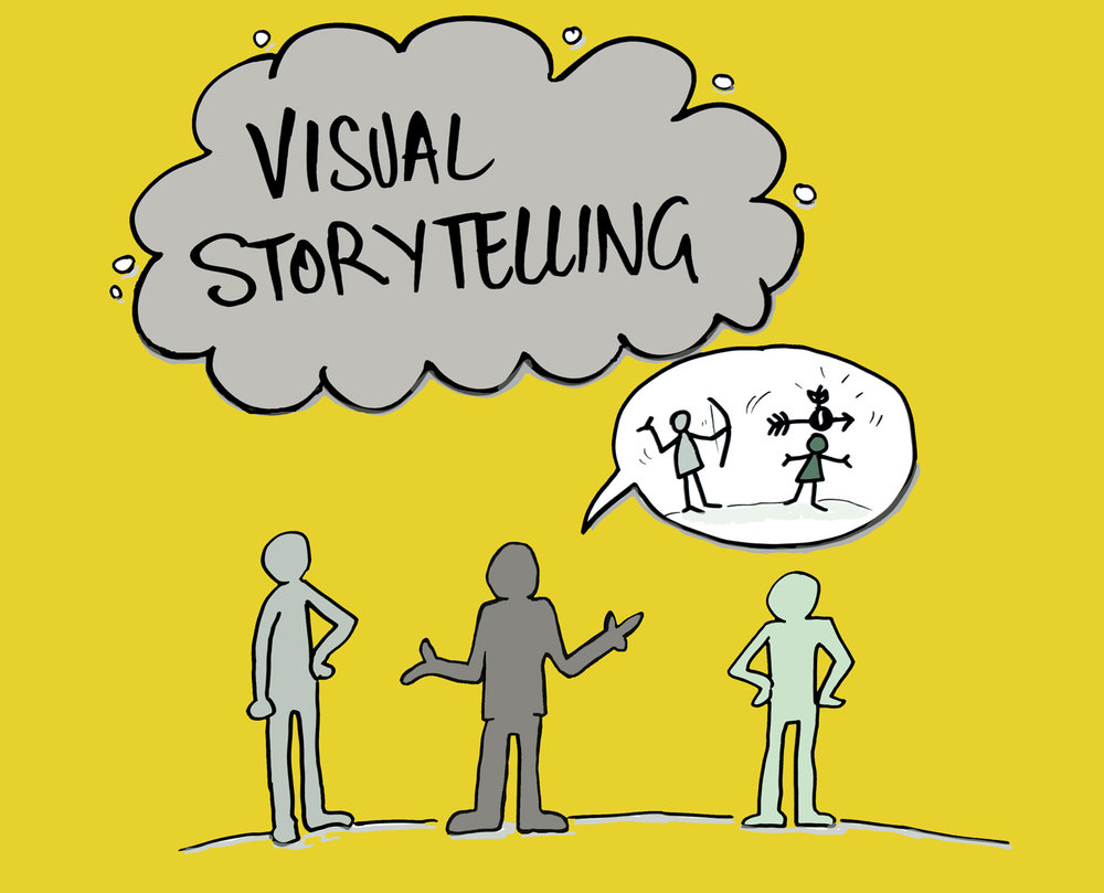 - You need a clear and consistent story about a complex topic? We turn information into simple stories through illustrations, infographics and presentations.Read more >