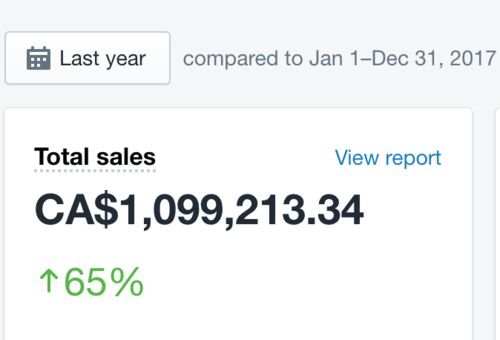 Overall sales of $1,099,213.34 -