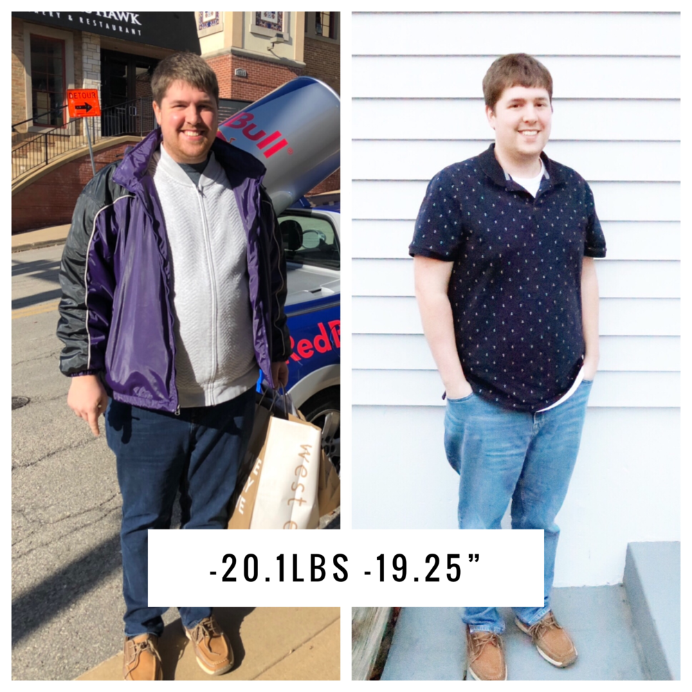 20 Pound Weight Loss in 2 Months - SimplyHomeKC.com