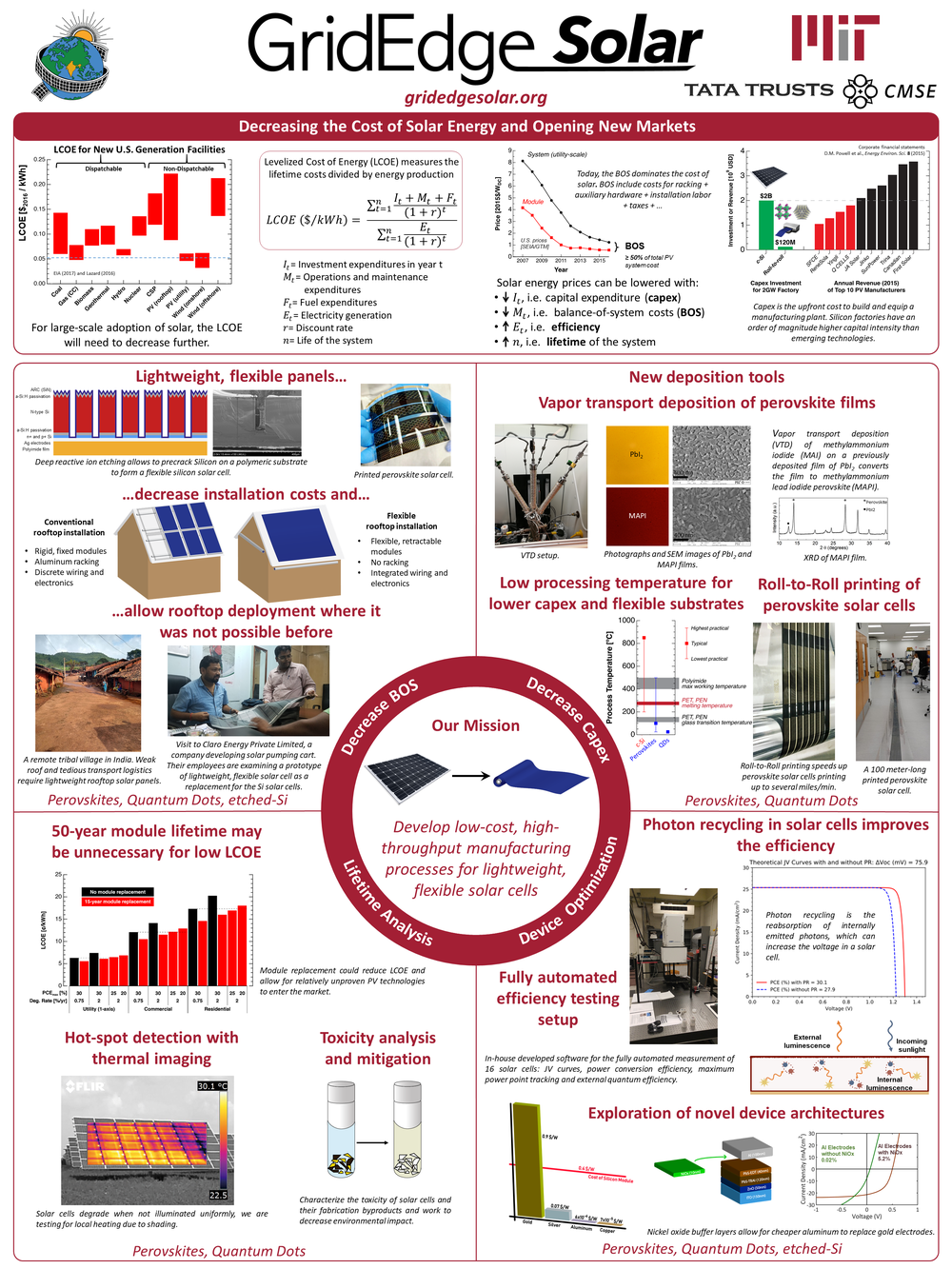 GridEdge Solar Presentation Poster   This poster presents GridEdge Solar's mission to decrease the cost of solar energy via four thrusts: decreasing the balance-of-system costs, decreasing the capital expenditure, optimizing the solar cells and improving the longevity of the panels.
