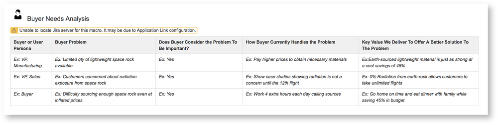 Buyer Needs Analysis 1.0.2.jpeg