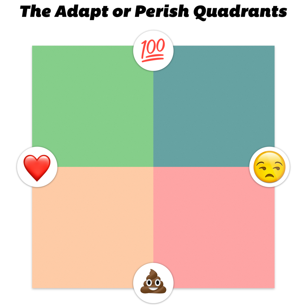 Quadrants.png