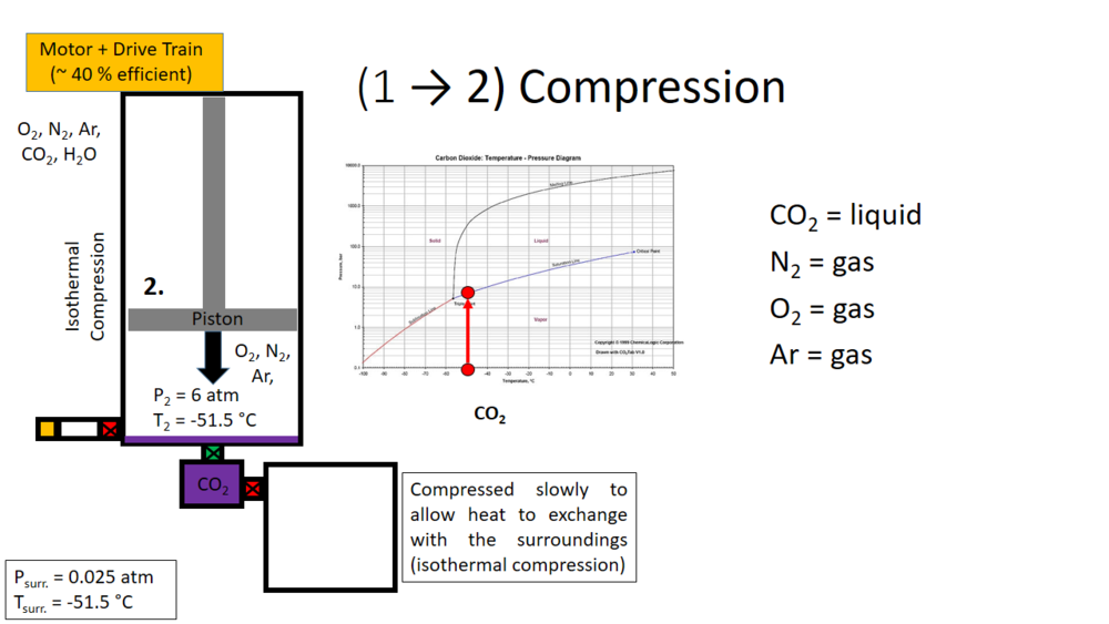 Equilibrium Phase Diagram Co2 Electrical Wiring Diagrams