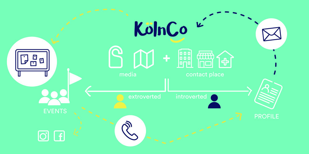 KoelnCo Service Map.jpg