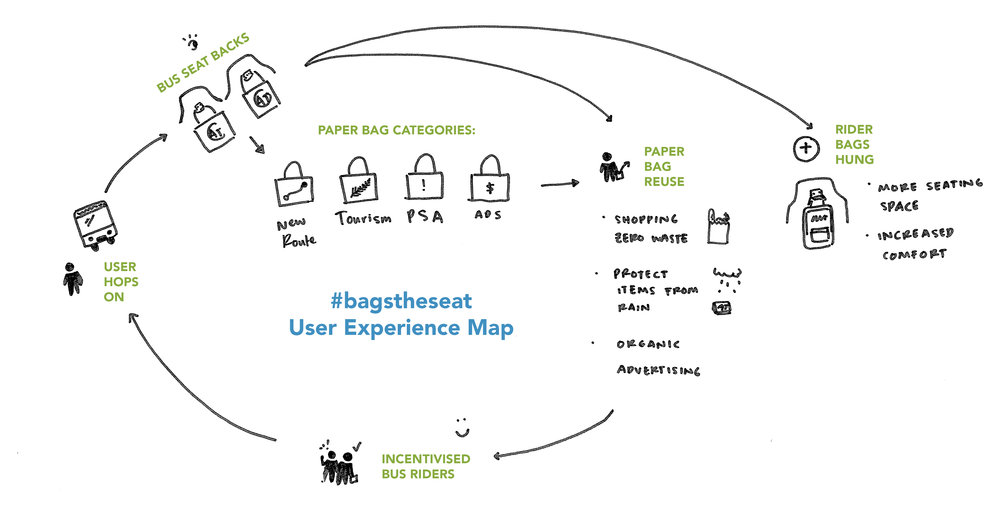 AT_UXMAP.jpg