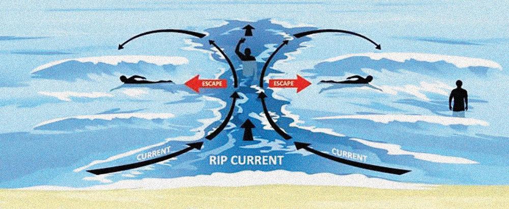 rip-current3.jpg