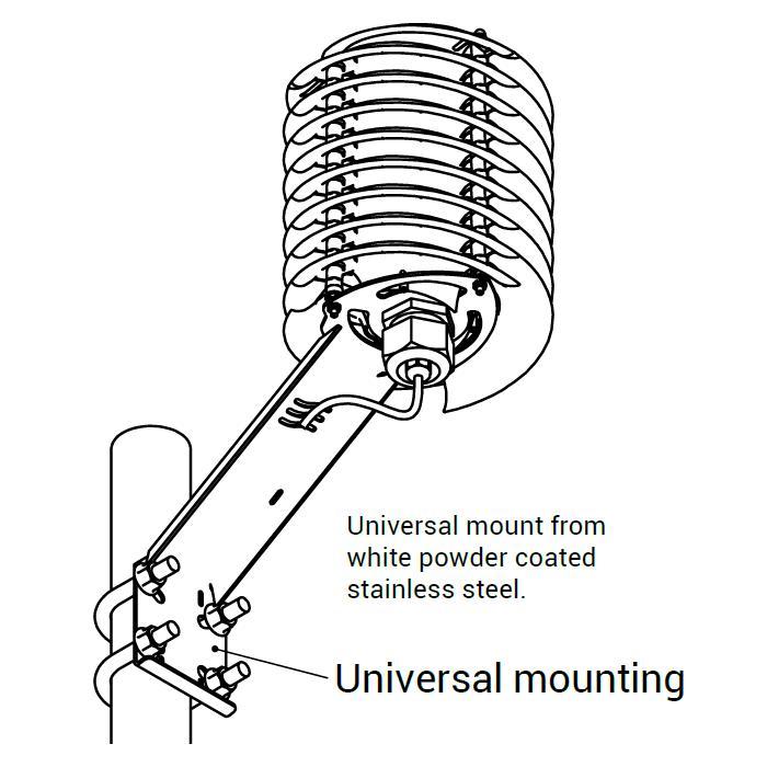 MeteoShield-Standard-Mounting.png