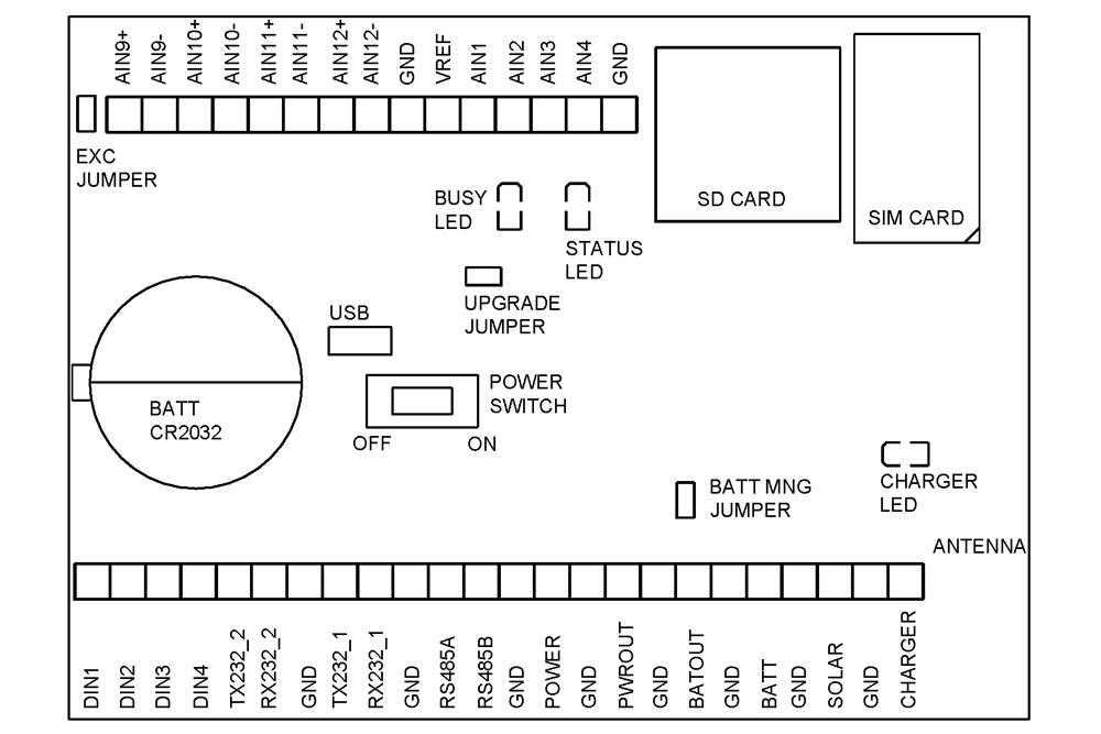METARlogGSM_datalogger_layout.png