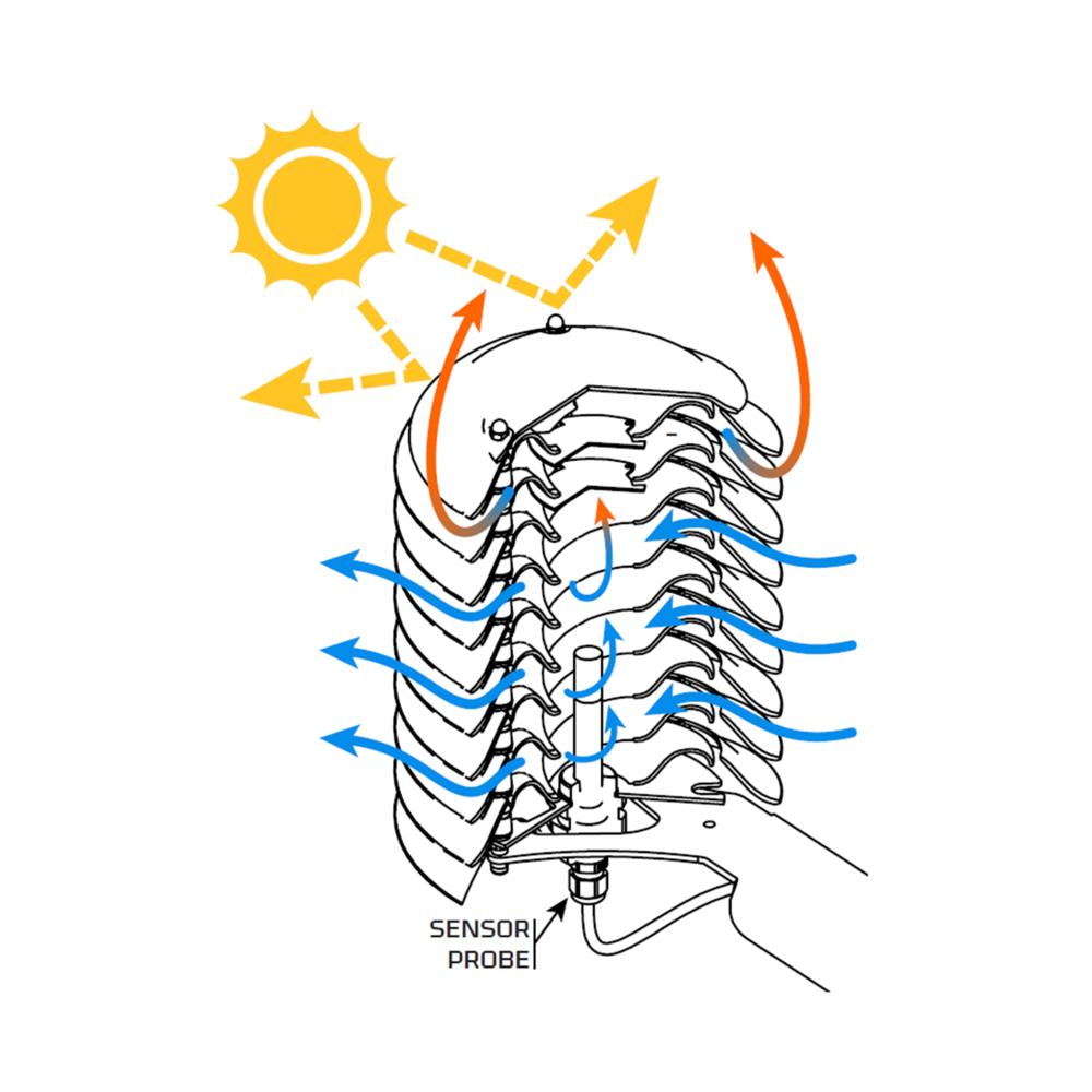 Helix sun screen flow illustration 15cm.png