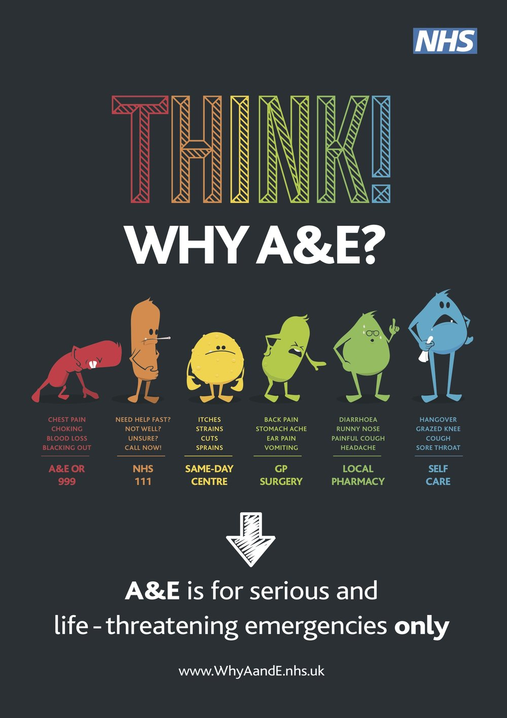 Image credit: NHS via www. whyaande.nhs.uk  As always feel free to contact the Warden's Team at International Hall if you have any questions regarding this or other issues you may be facing. We are here as useful resources for you.
