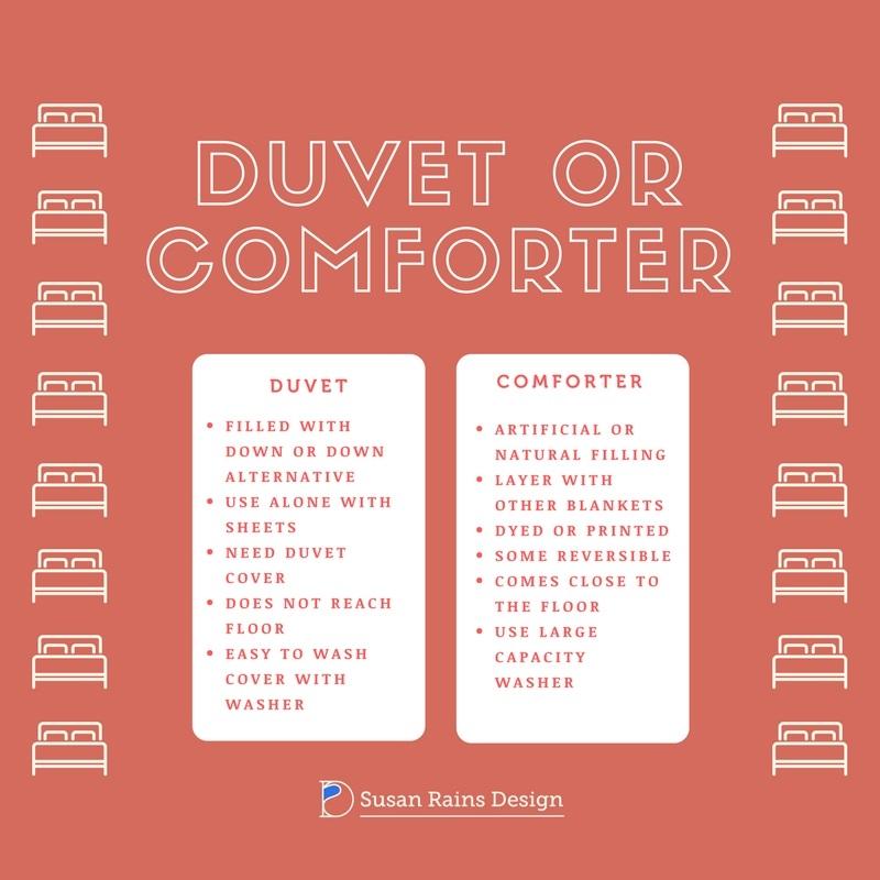 duvet or comforter social post.jpg