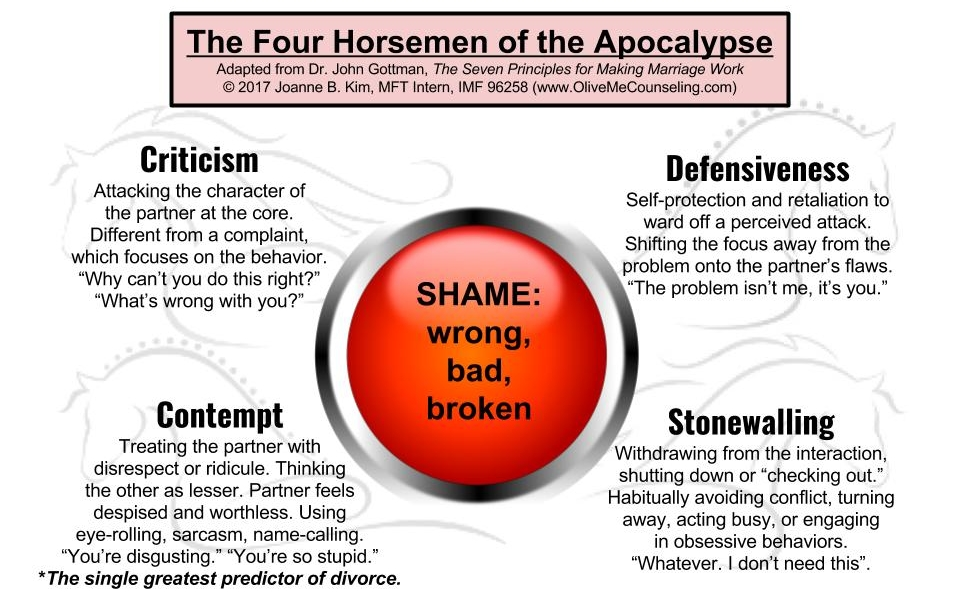 """Image result for four horsemen of the apocalypse images"""""""