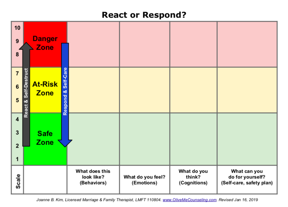 React or Respond Self-Care Worksheet