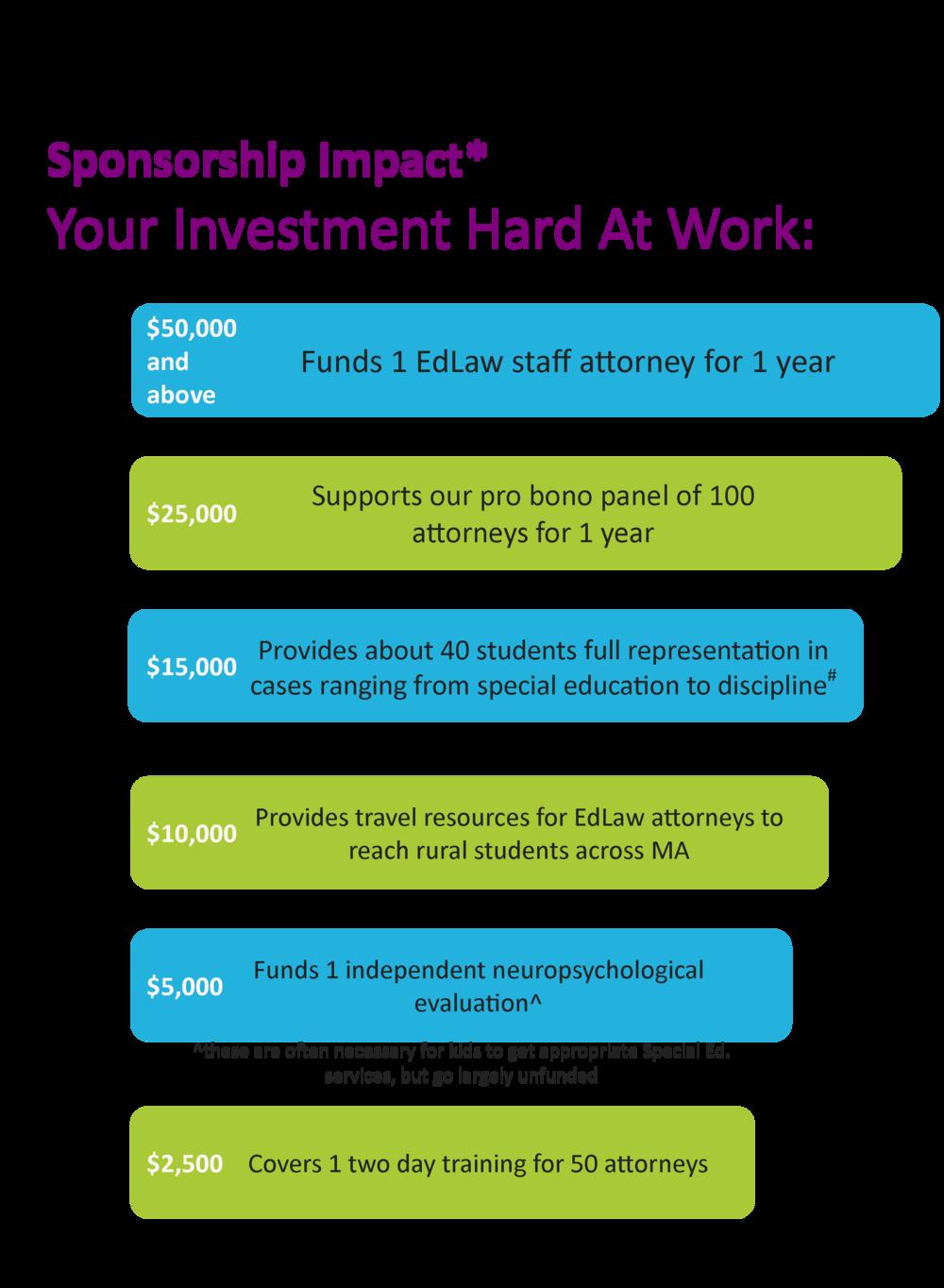 Sponsorship impact individuals.png