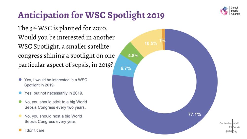 2nd WSC Statistics.011.png