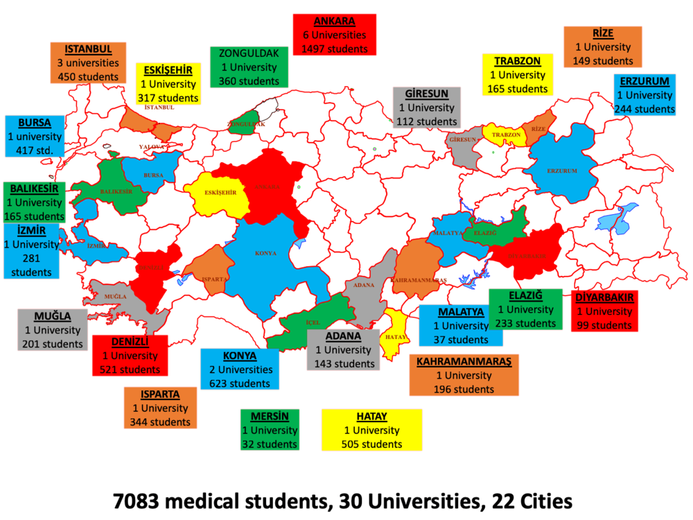 The Exemplary Success of the WSD Campaign in Turkey11.png