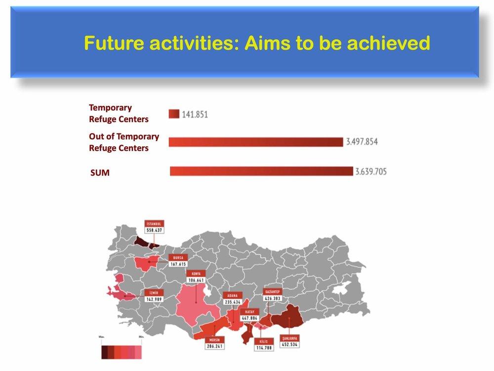 National Activities in Turkey24.jpeg
