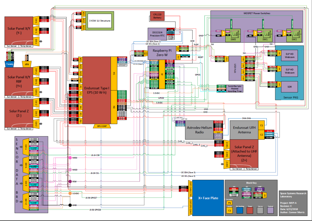Hardware Interface Diagram.png