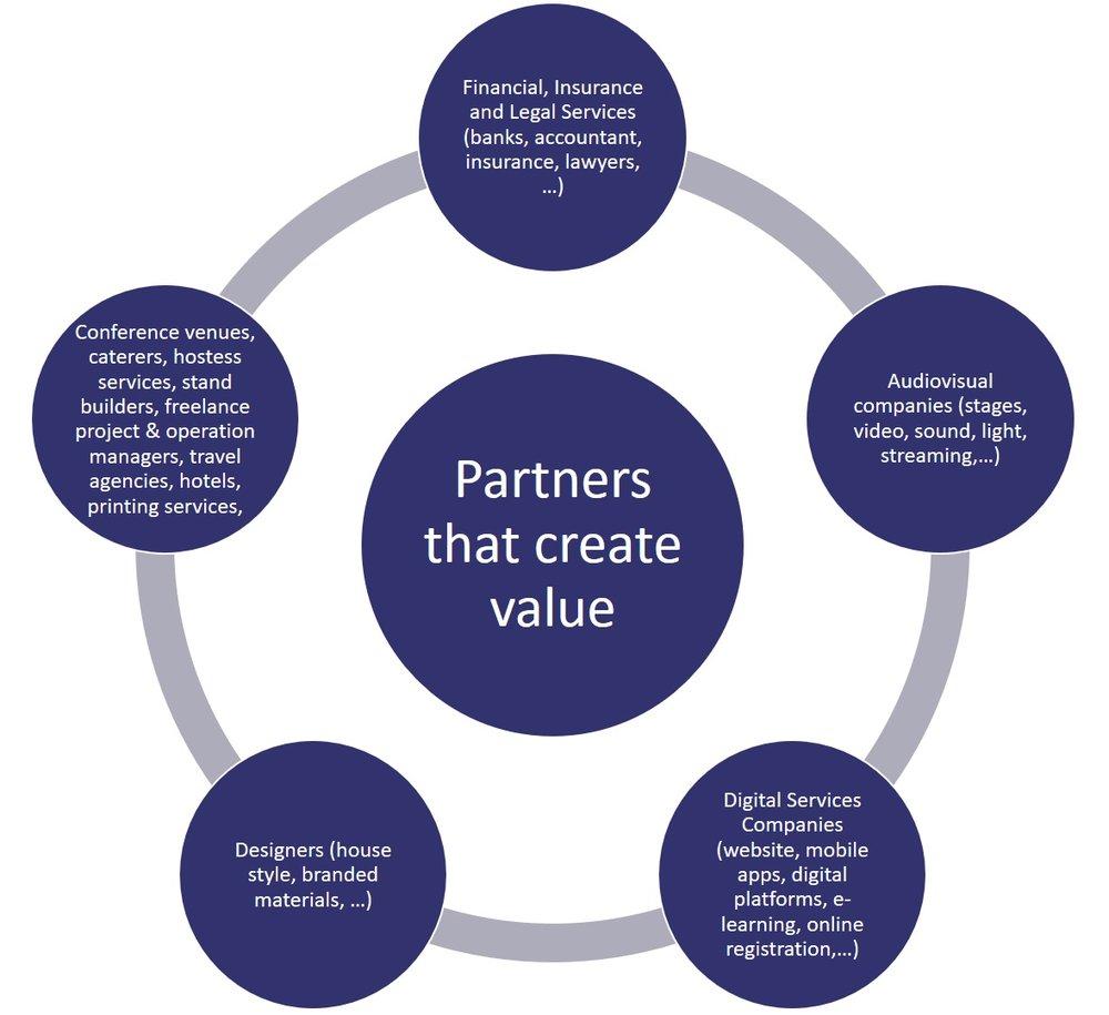 Partners_that_create_value.jpg