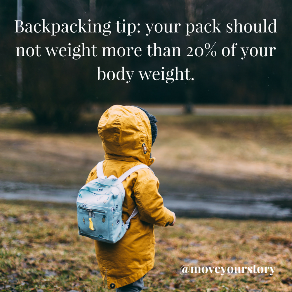One note- your pack should not weight more than 20% of your body weight (I weigh 120ish, so my pack should be a max of 24 lbs, my partner is heavier, with a max of 31 lbs).